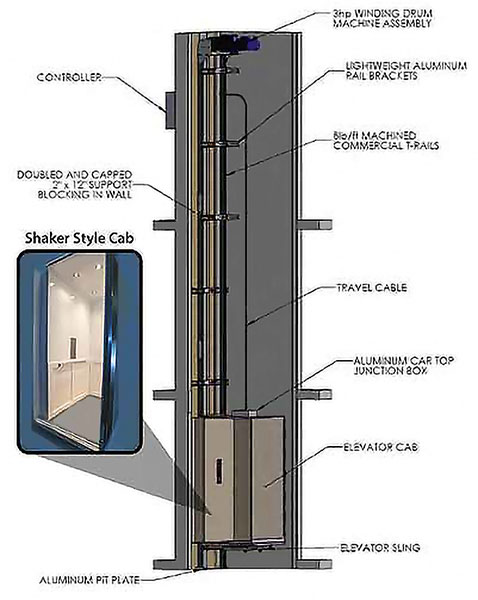 Elevator drawing and cab layout