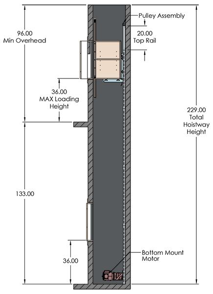 PLI dumbwaiter schematic